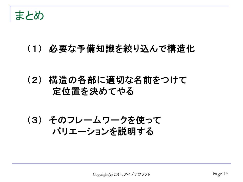 http://blogs.bizmakoto.jp/doc-consul/15-%E3%81%BE%E3%81%A8%E3%82%81.png