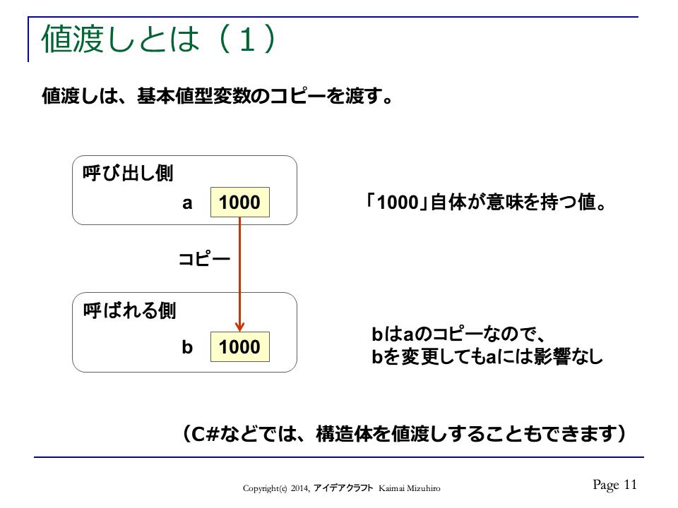 http://blogs.bizmakoto.jp/doc-consul/CallByVariation-p11.png
