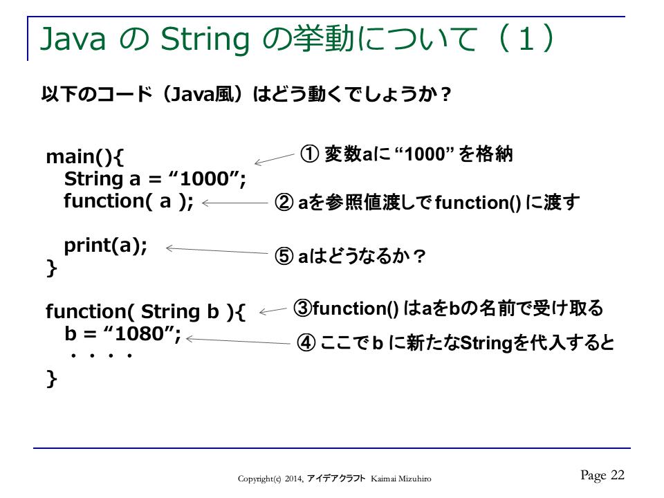 http://blogs.bizmakoto.jp/doc-consul/CallByVariation-p22.png