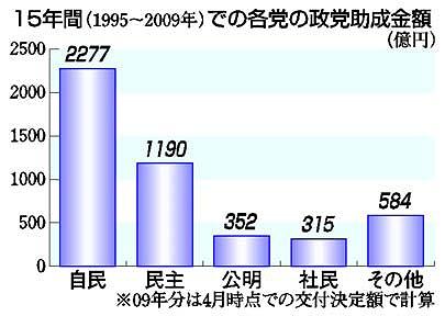 http://blogs.bizmakoto.jp/ecobrand/20090420211625f80.jpg