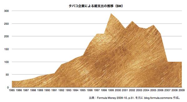makoto-quzy-figure20100112-01.png
