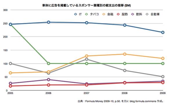 makoto-quzy-figure20100112-02.png