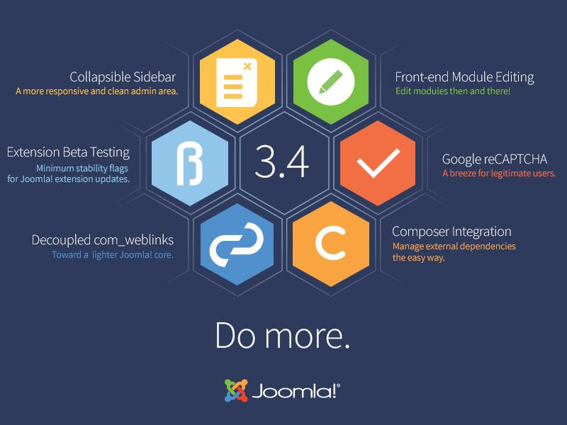 Joomla 3.4のリリース