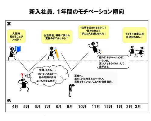 誠ブログ用 2014年4月14日 図1.png