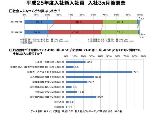 誠ブログ用 2014年4月14日 図2.png