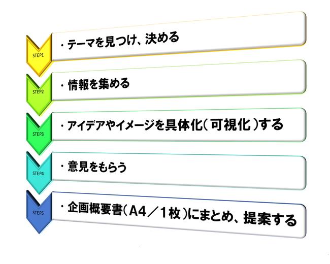 2015年2月28日 誠ブログ.png