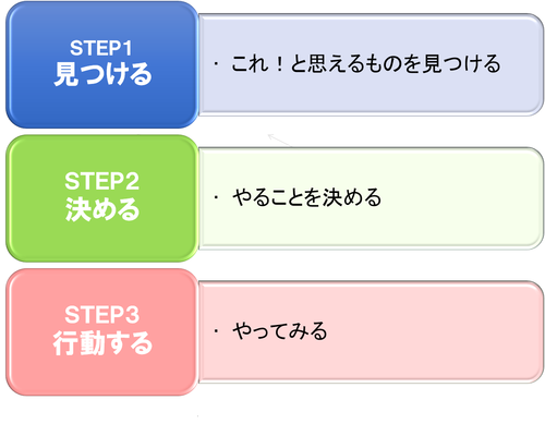 3月14日誠ブログ.png