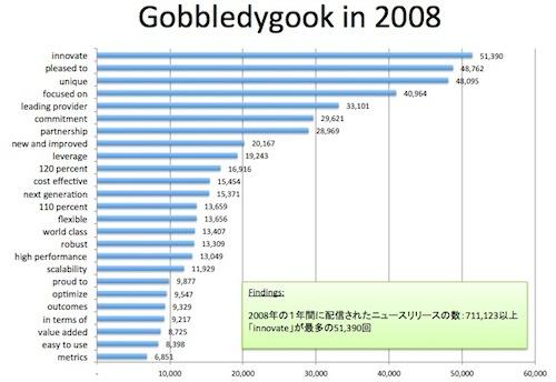 Gobbledygook 2008v1.jpg
