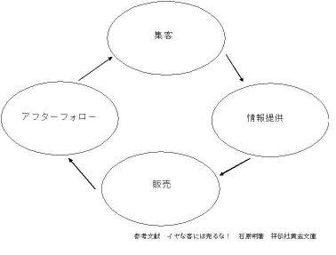 図5 マーケティング縮小.jpg