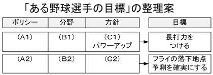 http://blogs.bizmakoto.jp/kaimai_mizuhiro/2013-0605-01.JPG