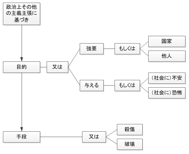 http://blogs.bizmakoto.jp/kaimai_mizuhiro/2013-12-02-01.PNG