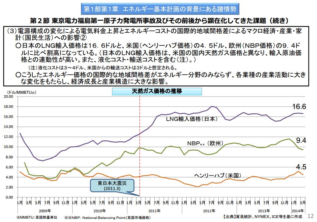 http://blogs.bizmakoto.jp/kaimai_mizuhiro/2014-0723-1.PNG