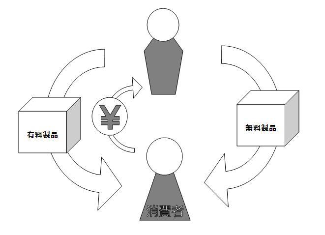 http://blogs.bizmakoto.jp/kawarimonoya/%E2%91%A0%E7%9B%B4%E6%8E%A5%E7%9A%84%E5%86%85%E9%83%A8%E7%9B%B8%E4%BA%92%E8%A3%9C%E5%8A%A9.JPG