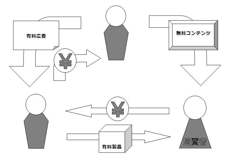 http://blogs.bizmakoto.jp/kawarimonoya/%E2%91%A1%E4%B8%89%E8%80%85%E9%96%93%E5%B8%82%E5%A0%B4.JPG