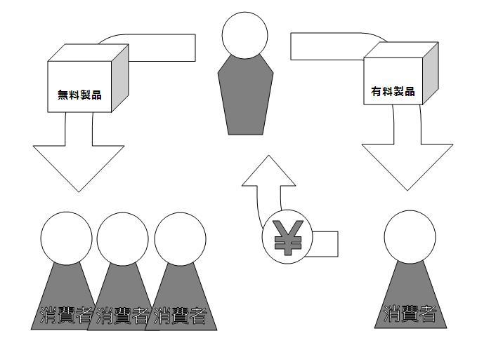http://blogs.bizmakoto.jp/kawarimonoya/%E2%91%A2%E3%83%95%E3%83%AA%E3%83%BC%E3%83%9F%E3%82%A2%E3%83%A0.JPG
