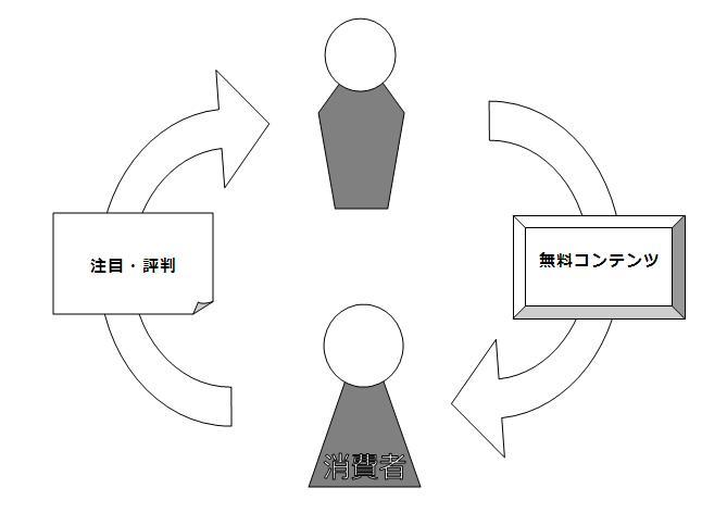 http://blogs.bizmakoto.jp/kawarimonoya/%E2%91%A3%E9%9D%9E%E8%B2%A8%E5%B9%A3%E5%B8%82%E5%A0%B4.JPG