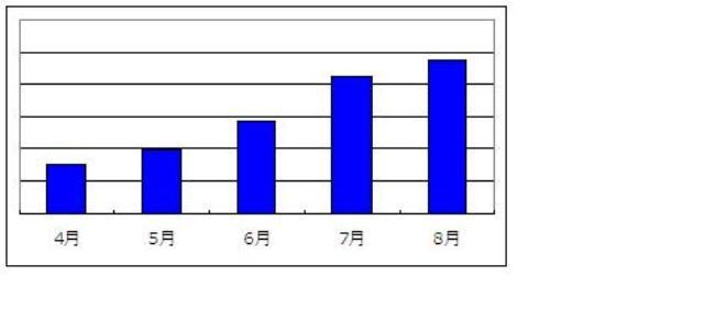 http://blogs.bizmakoto.jp/kawarimonoya/%E3%82%A2%E3%82%A4%E3%82%B9.JPG