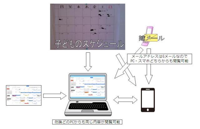 カレンダー同期例.JPG