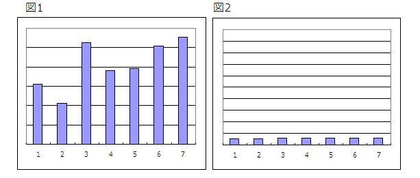http://blogs.bizmakoto.jp/kawarimonoya/%E3%82%B0%E3%83%A9%E3%83%95.JPG