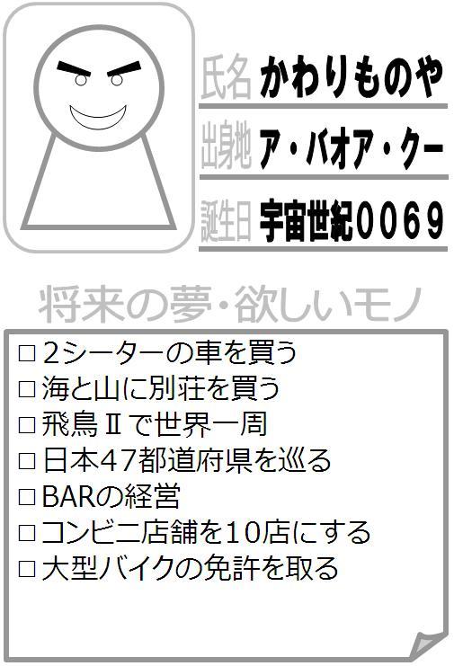 http://blogs.bizmakoto.jp/kawarimonoya/%E3%83%97%E3%83%AD%E3%83%95%E3%82%A3%E3%83%BC%E3%83%AB.JPG