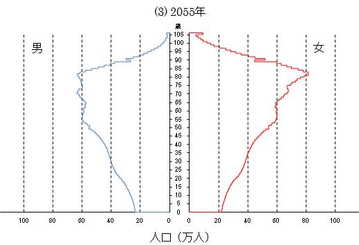 http://blogs.bizmakoto.jp/kawarimonoya/%E4%BA%BA%E5%8F%A32055.png