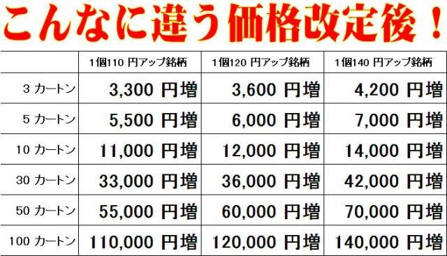 http://blogs.bizmakoto.jp/kawarimonoya/%E7%85%99%E8%8D%89%E4%BE%A1%E6%A0%BC.JPG
