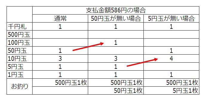 http://blogs.bizmakoto.jp/kawarimonoya/%E7%AB%AF%E6%95%B0%E6%94%AF%E6%89%95%E3%81%84.JPG