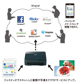 http://blogs.bizmakoto.jp/kawarimonoya/ads2500w_fc_cloud.jpeg