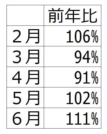 http://blogs.bizmakoto.jp/kawarimonoya/denki.JPG