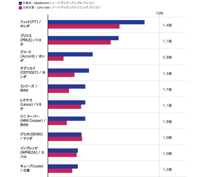 http://blogs.bizmakoto.jp/keijix/2012/01/27/%E3%82%AF%E3%83%AB%E3%83%9E%E8%BB%8A%E7%A8%AE.png