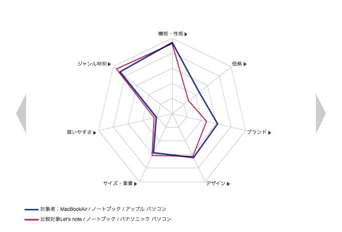 http://blogs.bizmakoto.jp/keijix/2012/01/27/%E8%B3%BC%E5%85%A5%E8%A6%81%E5%9B%A0.png