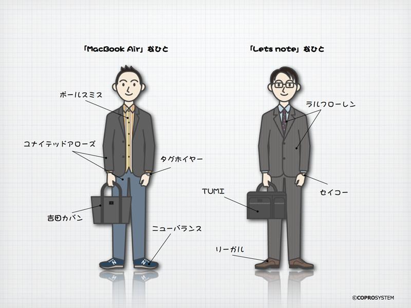 http://blogs.bizmakoto.jp/keijix/2012/01/27/MBA%20vs%20Let%27s%20Graphic.key%E3%81%AE%E3%82%B3%E3%83%94%E3%83%BC.png