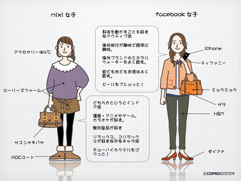 http://blogs.bizmakoto.jp/keijix/2012/02/17/%E3%82%B3%E3%83%88%E3%83%8F%E3%82%B8%E3%83%A1%E2%91%A6.002.png