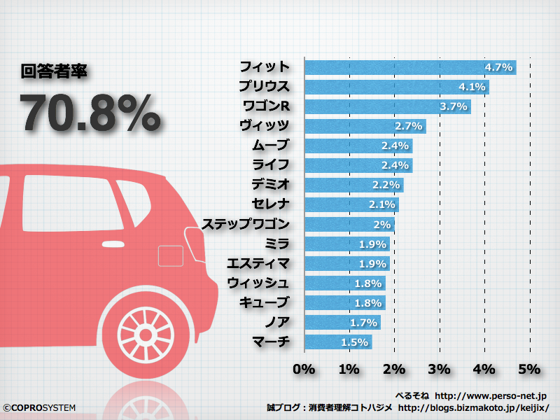 http://blogs.bizmakoto.jp/keijix/2012/12/03/%E3%82%B3%E3%83%88%E3%83%8F%E3%82%B8%E3%83%A128.001.png