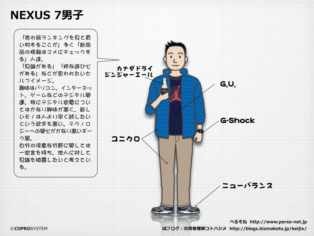 http://blogs.bizmakoto.jp/keijix/2013/12/04/nexus7%E7%94%B7%E5%AD%90.005.png