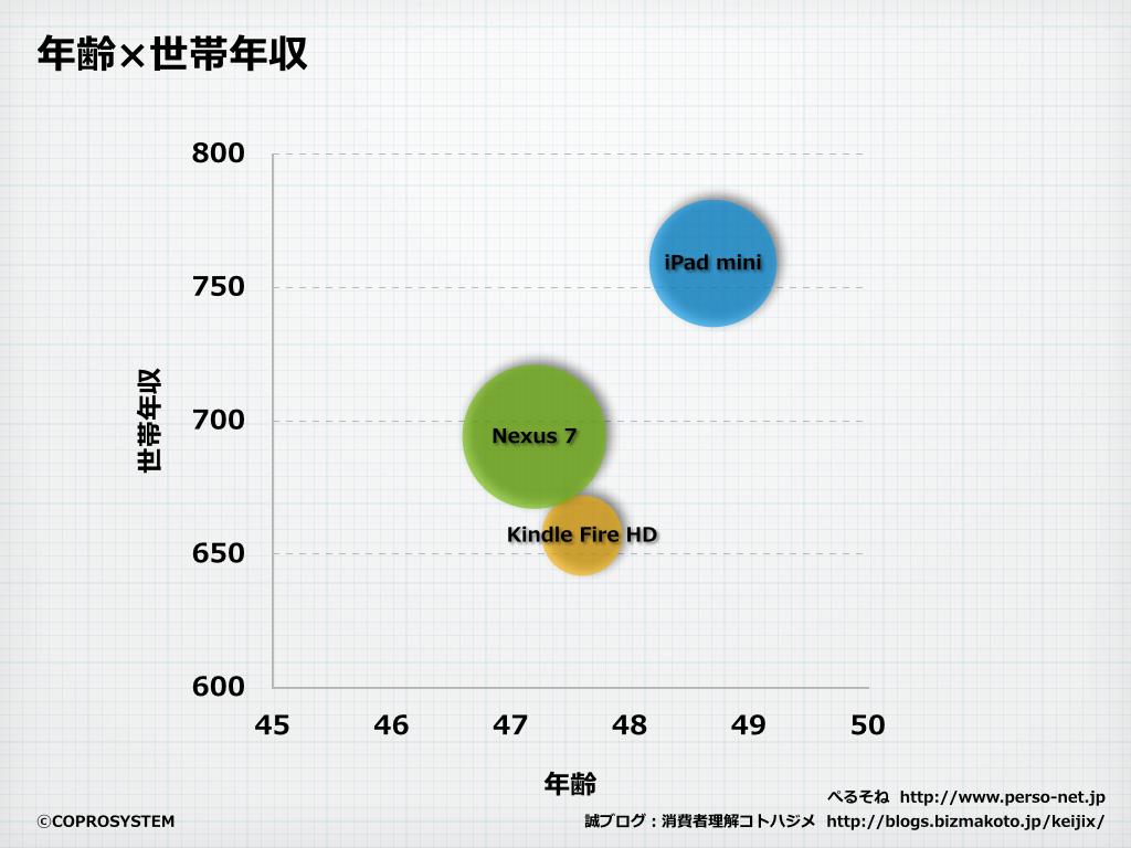 http://blogs.bizmakoto.jp/keijix/2013/12/18/%E3%82%BF%E3%83%96%E3%83%AC%E3%83%83%E3%83%88%E7%94%B7%E5%AD%90.001.png