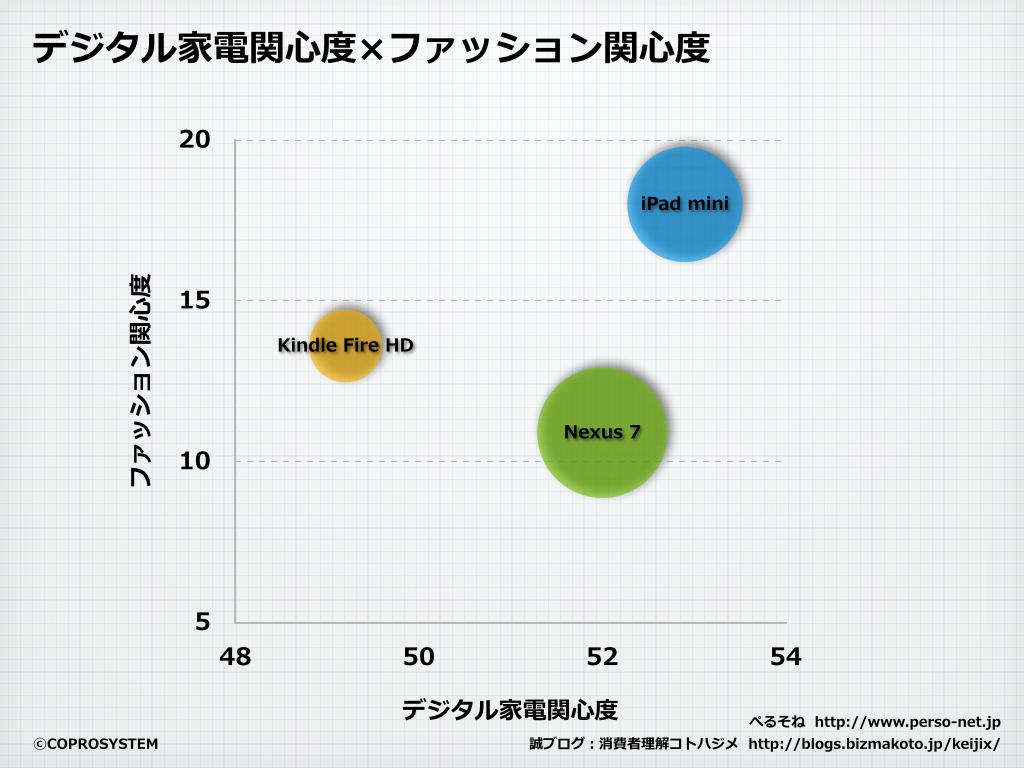 http://blogs.bizmakoto.jp/keijix/2013/12/18/%E3%82%BF%E3%83%96%E3%83%AC%E3%83%83%E3%83%88%E7%94%B7%E5%AD%90.002.png