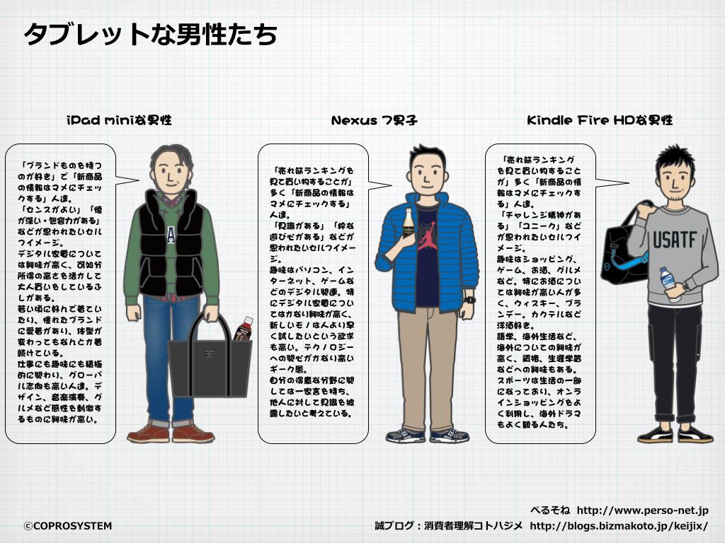http://blogs.bizmakoto.jp/keijix/2013/12/18/%E3%82%BF%E3%83%96%E3%83%AC%E3%83%83%E3%83%88%E7%94%B7%E5%AD%90.004.png