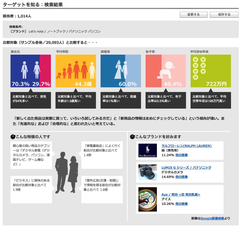 http://blogs.bizmakoto.jp/keijix/LetsNote.png