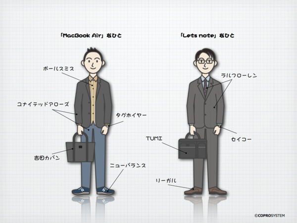 MBA vs Let's Graphic.keyのコピー.png