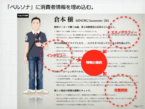 消費者理解コトハジメ0206.001.png