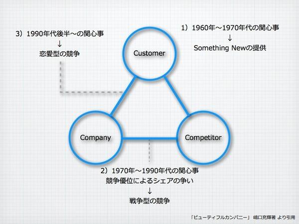 誠ブログ20120202.001.jpg