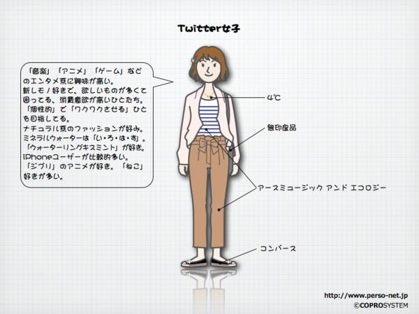 コトハジメ10_Twitter女子4p.004.png
