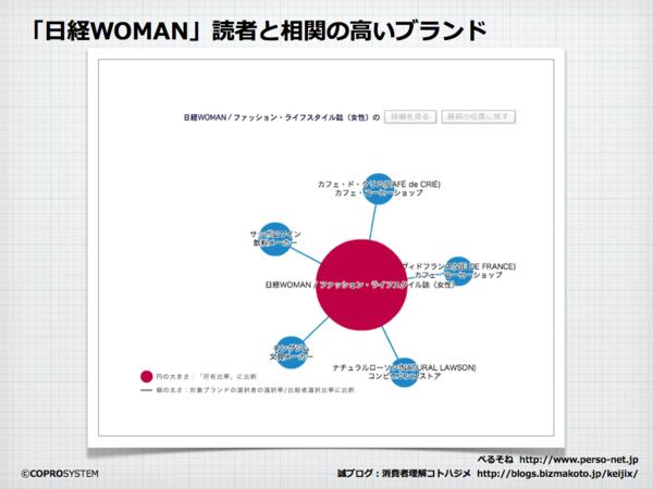 女性誌相関図004.004.png