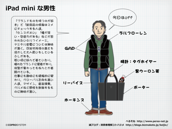 iPadmini_man.004.png