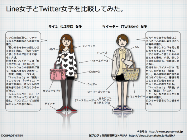 Line女子vsTwitter女子.003.png