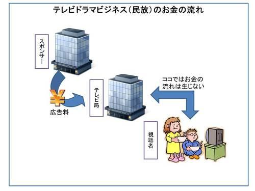 テレビの場合.JPG