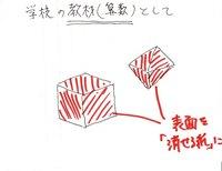 keserushi_kyozai.jpg
