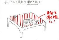 keserushi_table.jpg