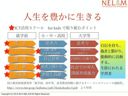 NEL&M NELS キーコンピテンシー.jpg